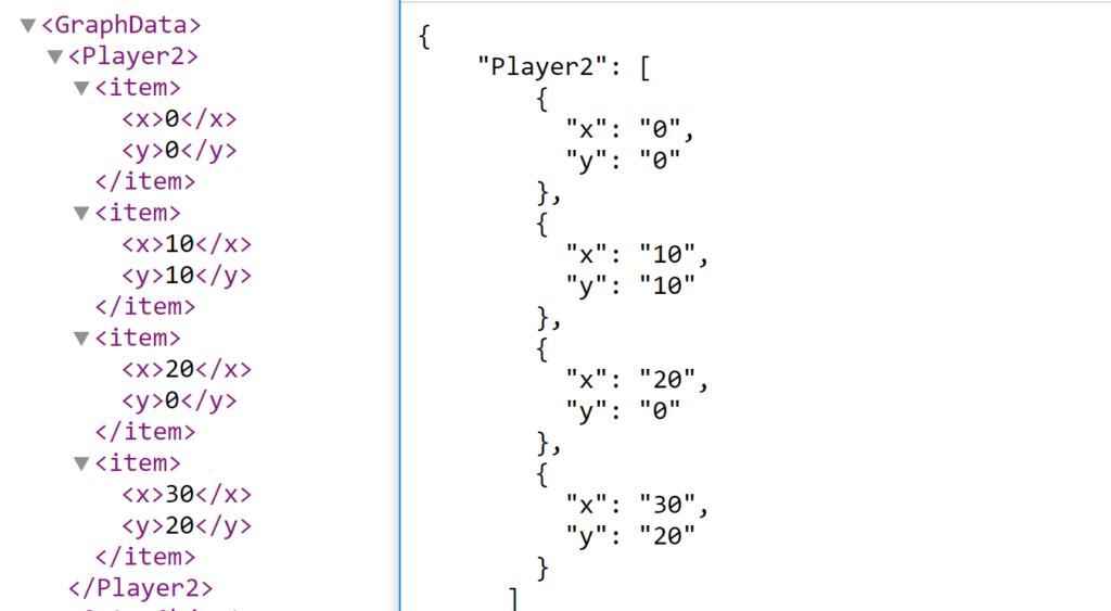 Object Array – BitSplash IO